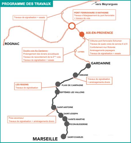 Modification du transport SNCF et info travaux