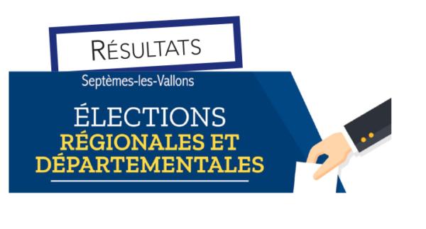 Résultats élections Départementales et Régionales à Septèmes-les-Vallons